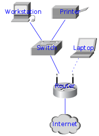 DirectedGraphPlugin_6.png diagram