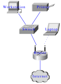 DirectedGraphPlugin_7.png diagram