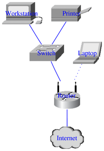 sample_simple_lan_setup.png