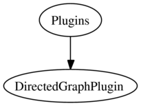Directed Graph Plugin Logo